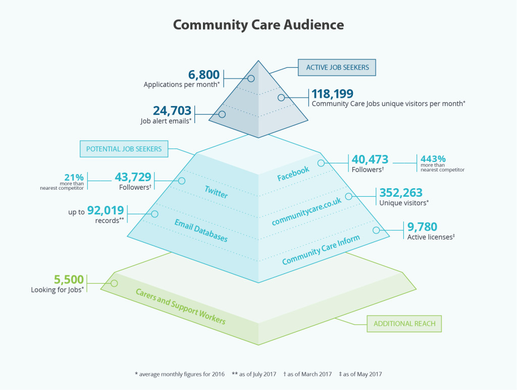 ComCare_Infographic_V4