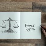 Human rights card